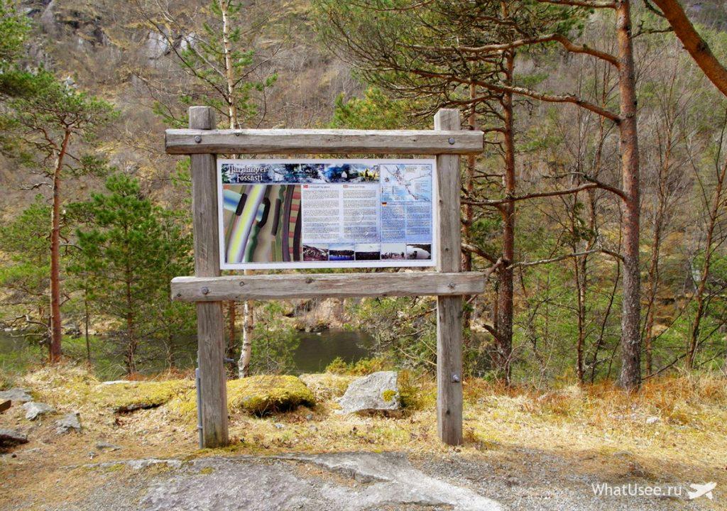 Дорогой Водопадов в Норвегии
