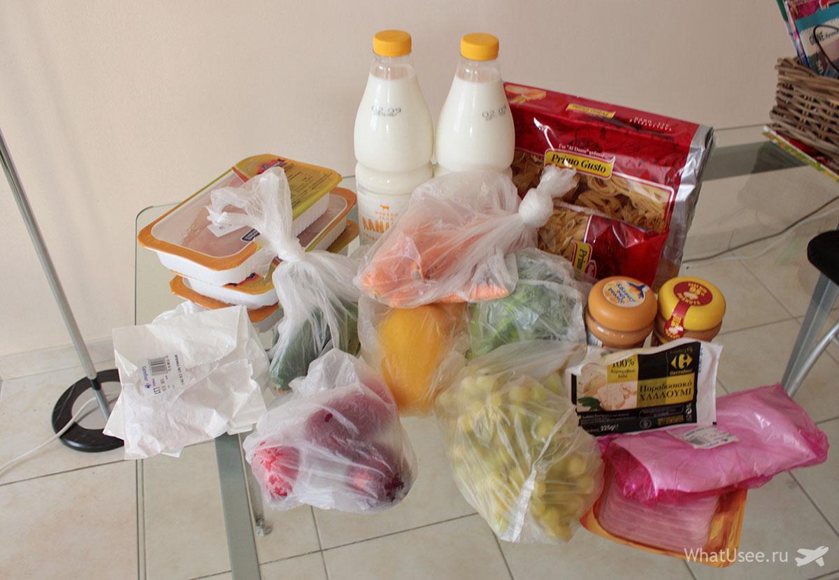 Стоимость продуктов питания на Кипре