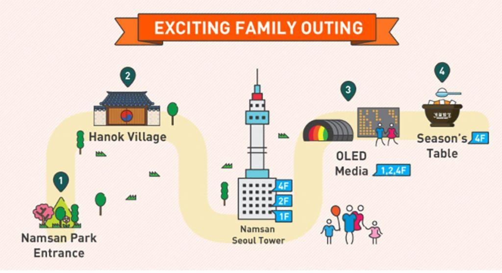 План посещения башни Намсан в Сеуле