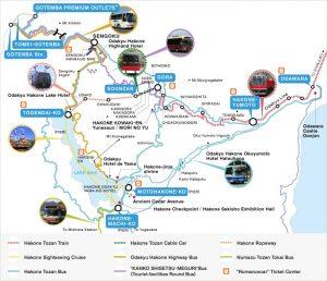 Hakone Pass и что в него входит