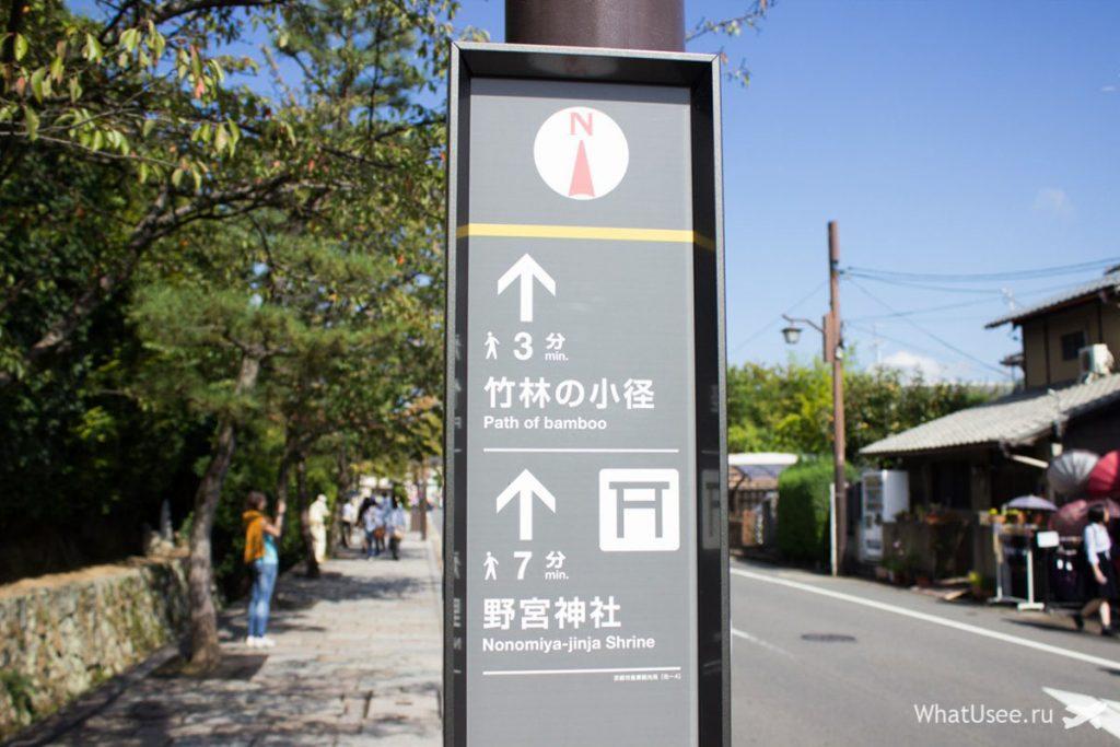 Арасияма Киото