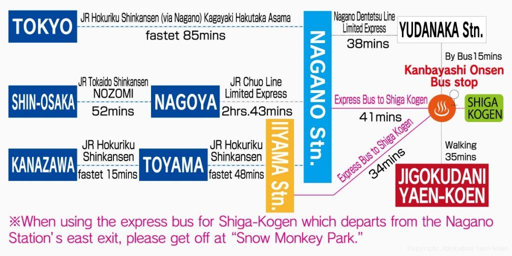 Как добраться до парка снежных обезьян в Нагано
